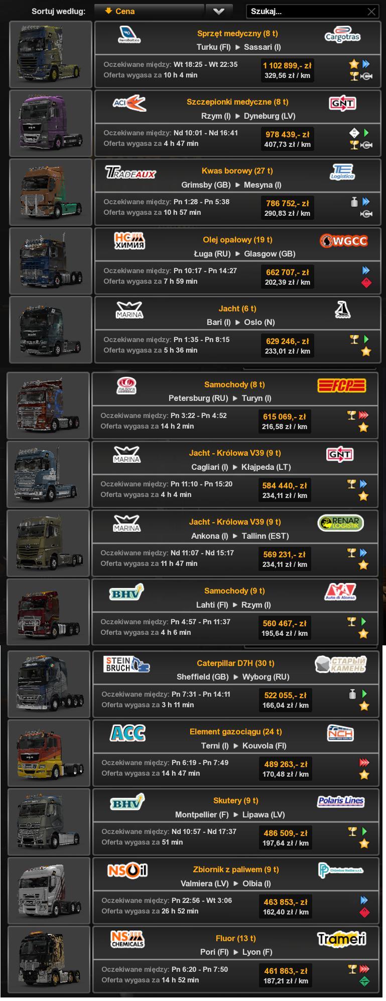 ETS2 - Quick Jobs Tuned Truck (1.35.x)