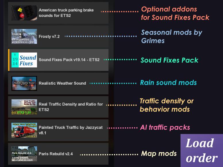 ETS2 - Sound Fixes Pack v19.29 (1.35.X)