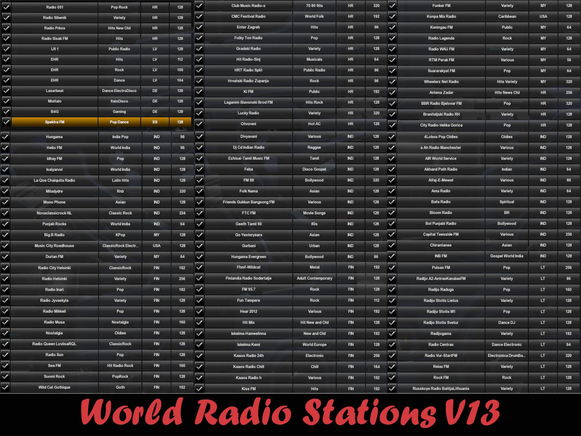 ETS2 - World Radio Stations 13 (1.35.X)