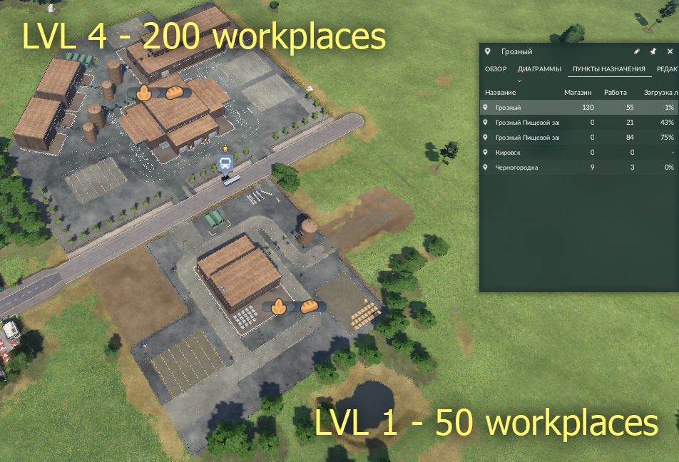Transport Fever 2 - Industry Workers