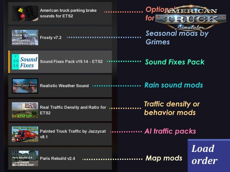 ATS - Sound Fixes Pack V19.41 (1.36.x)